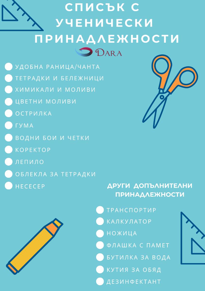 Списък с принадлежности на прилежния ученик
